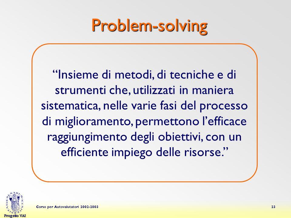 Progetto VAI Corso per Autovalutatori 2002-200323 Problem-solving Problem-solving Insieme di metodi, di tecniche e di strumenti che, utilizzati in man