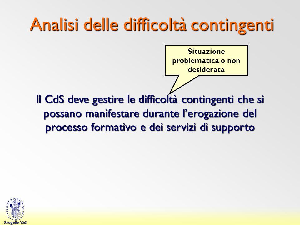 Progetto VAI Analisi delle difficoltà contingenti Il CdS deve gestire le difficoltà contingenti che si possano manifestare durante lerogazione del pro