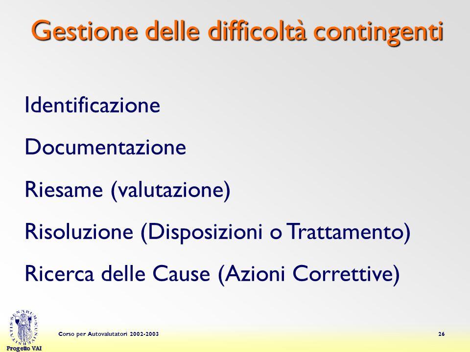 Progetto VAI Corso per Autovalutatori 2002-200326 Gestione delle difficoltà contingenti Identificazione Documentazione Riesame (valutazione) Risoluzio
