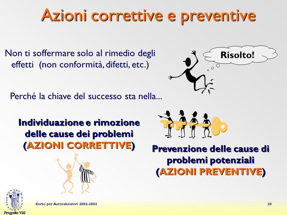 Progetto VAI Corso per Autovalutatori 2002-200328 Azioni correttive e preventive Non ti soffermare solo al rimedio degli effetti (non conformità, dife