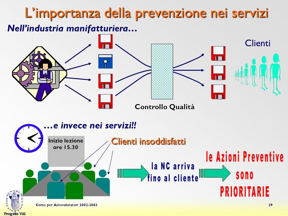 Progetto VAI Corso per Autovalutatori 2002-200329 Limportanza della prevenzione nei servizi Controllo Qualità Clienti Inizio lezione ore 15.30 Clienti