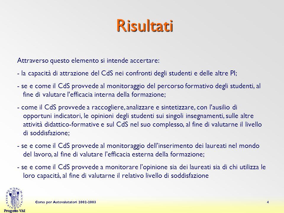 Progetto VAI Corso per Autovalutatori 2002-20034 Risultati Attraverso questo elemento si intende accertare: - la capacità di attrazione del CdS nei co