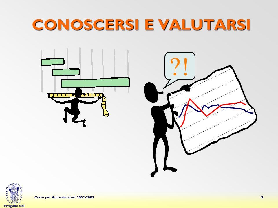 Progetto VAI Corso per Autovalutatori 2002-20035 CONOSCERSI E VALUTARSI ?!