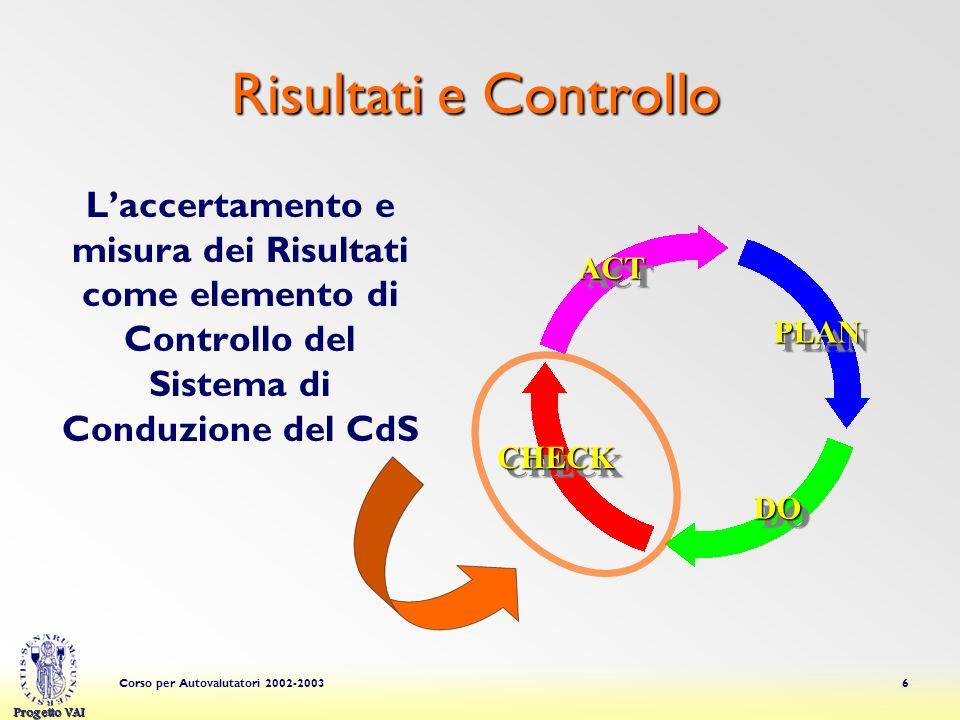 Progetto VAI Corso per Autovalutatori 2002-20036 Risultati e Controllo Laccertamento e misura dei Risultati come elemento di Controllo del Sistema di