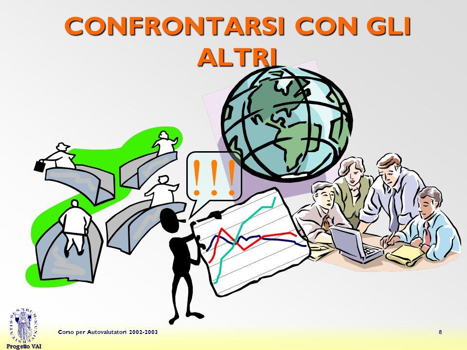 Progetto VAI Corso per Autovalutatori 2002-20038 CONFRONTARSI CON GLI ALTRI !!!