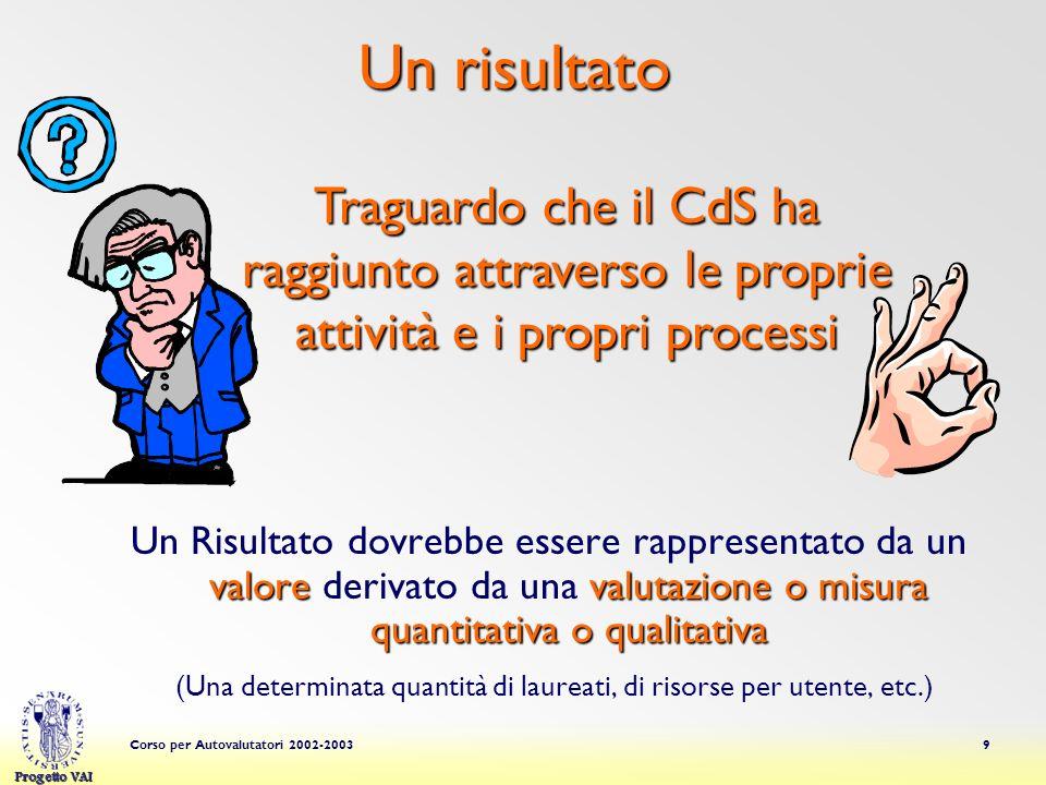 Progetto VAI Corso per Autovalutatori 2002-20039 Un risultato valorevalutazione o misura quantitativa o qualitativa Un Risultato dovrebbe essere rappr