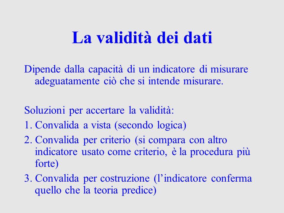 La validità dei dati Dipende dalla capacità di un indicatore di misurare adeguatamente ciò che si intende misurare.