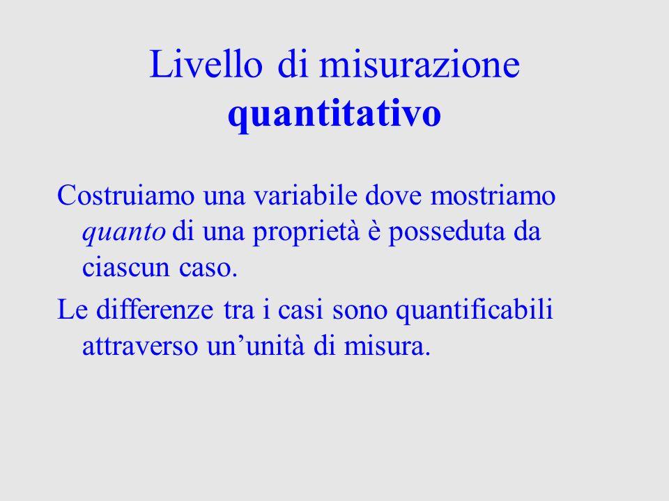 Livello di misurazione quantitativo Costruiamo una variabile dove mostriamo quanto di una proprietà è posseduta da ciascun caso.