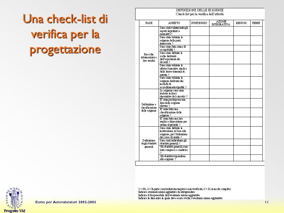 Progetto VAI Corso per Autovalutatori 2002-200311 Una check-list di verifica per la progettazione