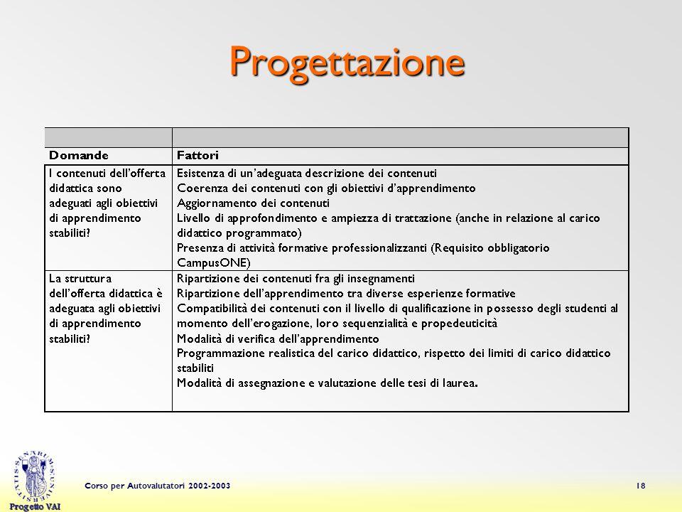 Progetto VAI Corso per Autovalutatori 2002-200318 Progettazione