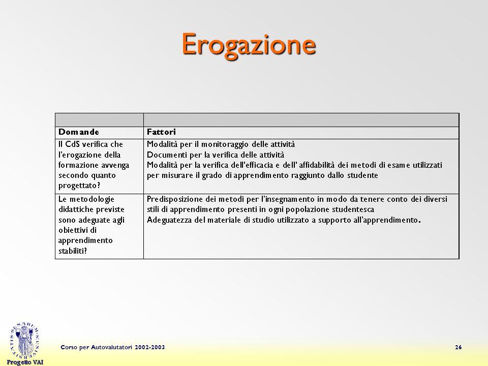 Progetto VAI Corso per Autovalutatori 2002-200326 Erogazione