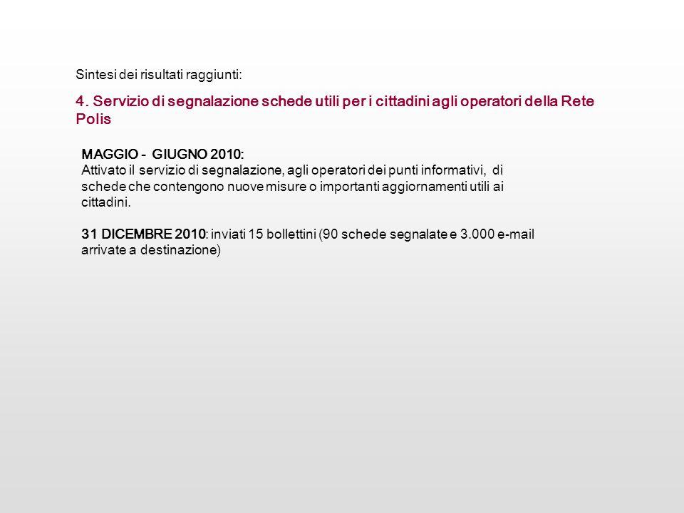 Sintesi dei risultati raggiunti: 4. Servizio di segnalazione schede utili per i cittadini agli operatori della Rete Polis MAGGIO - GIUGNO 2010: Attiva