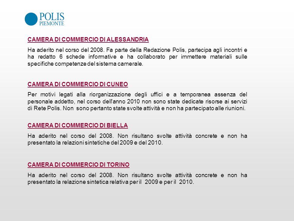 CAMERA DI COMMERCIO DI ALESSANDRIA Ha aderito nel corso del 2008. Fa parte della Redazione Polis, partecipa agli incontri e ha redatto 6 schede inform