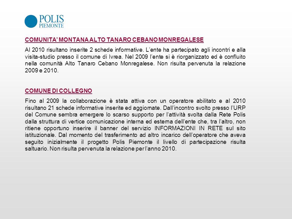 COMUNITA MONTANA ALTO TANARO CEBANO MONREGALESE Al 2010 risultano inserite 2 schede informative. Lente ha partecipato agli incontri e alla visita-stud