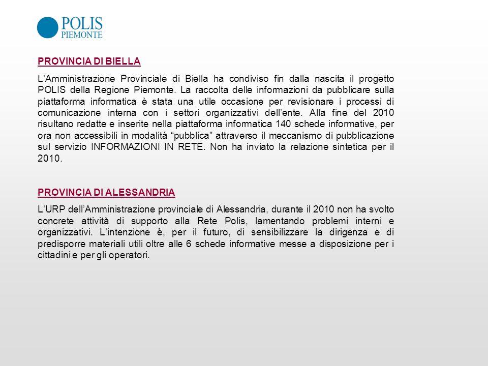PROVINCIA DI BIELLA LAmministrazione Provinciale di Biella ha condiviso fin dalla nascita il progetto POLIS della Regione Piemonte. La raccolta delle