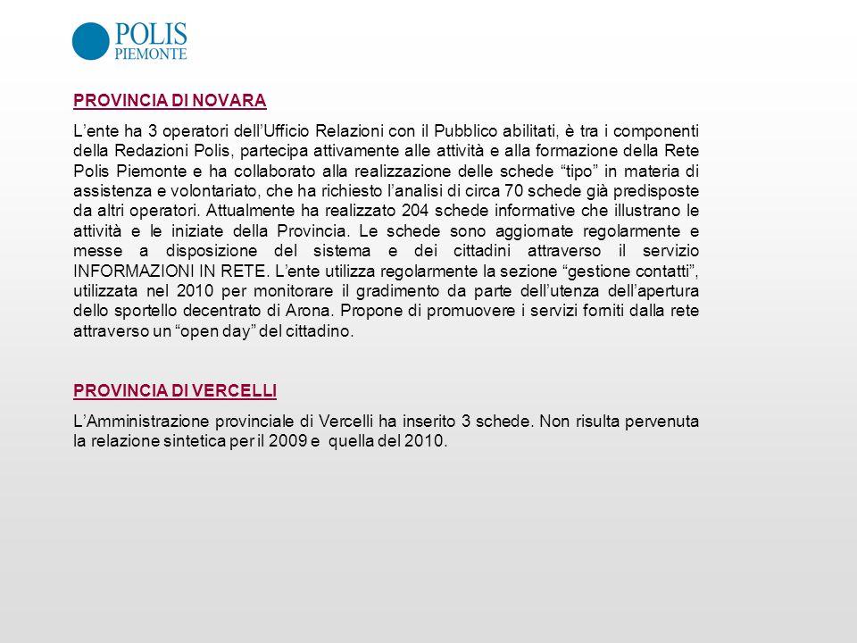 PROVINCIA DI NOVARA Lente ha 3 operatori dellUfficio Relazioni con il Pubblico abilitati, è tra i componenti della Redazioni Polis, partecipa attivame