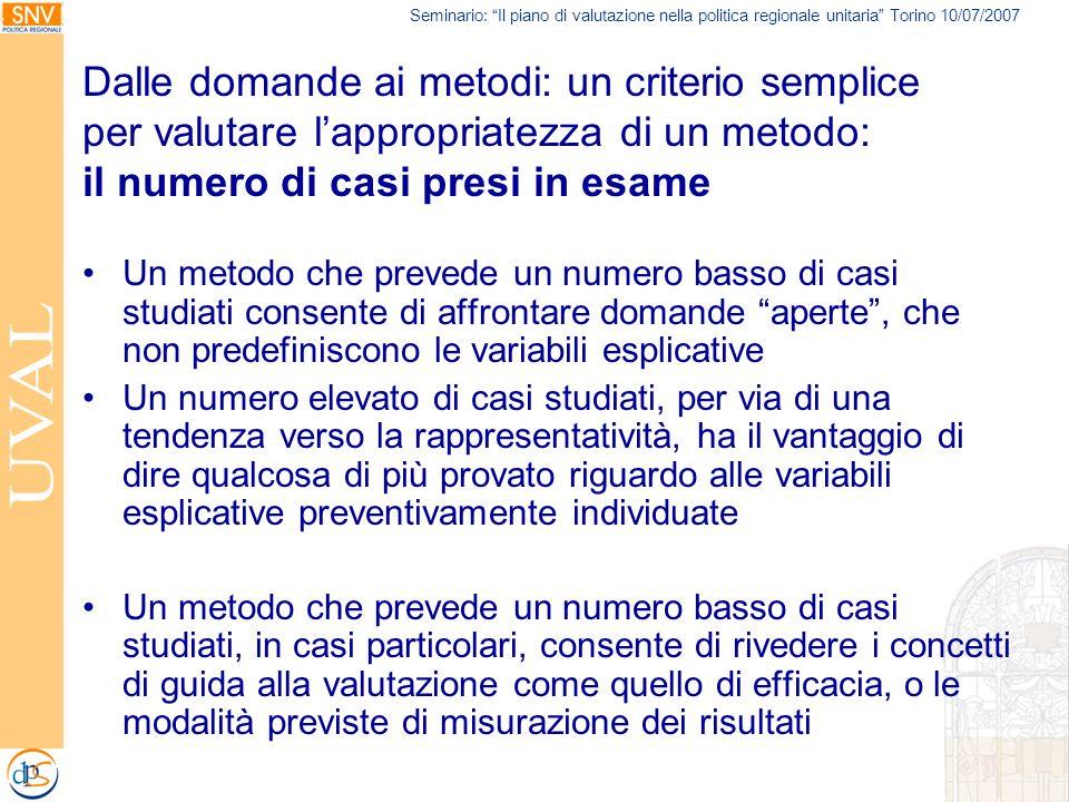 Seminario: Il piano di valutazione nella politica regionale unitaria Torino 10/07/2007 Dalle domande ai metodi: un criterio semplice per valutare lapp