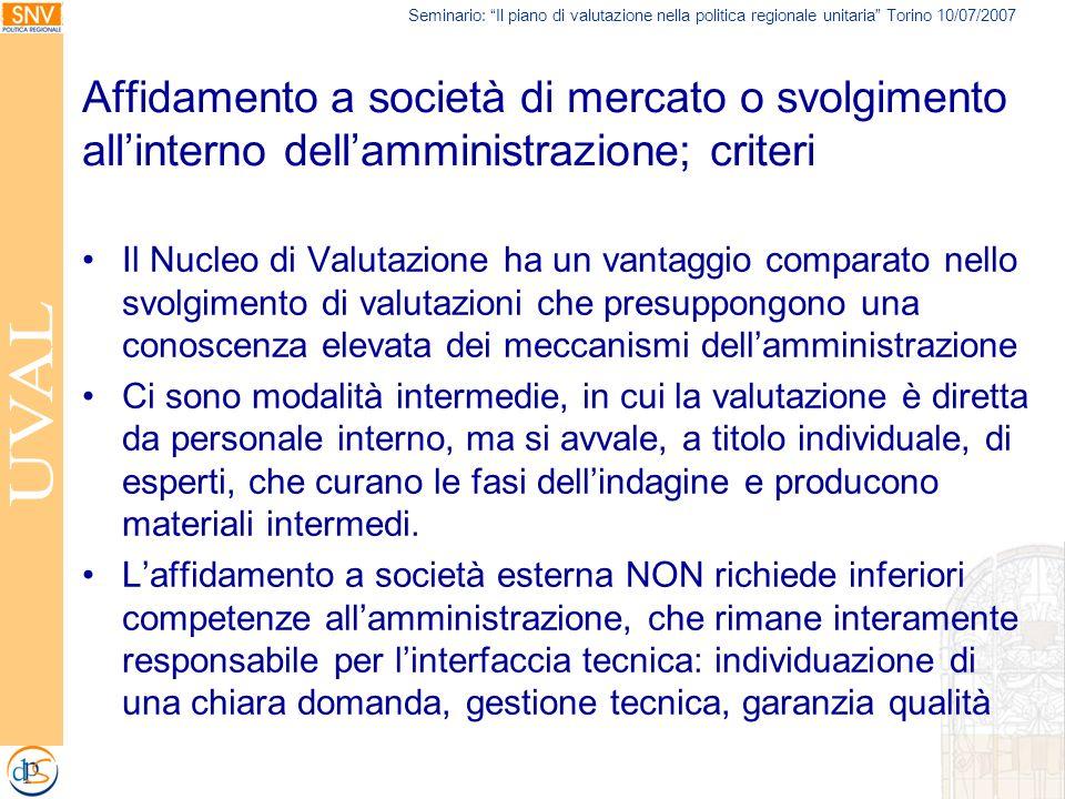 Seminario: Il piano di valutazione nella politica regionale unitaria Torino 10/07/2007 Affidamento a società di mercato o svolgimento allinterno della