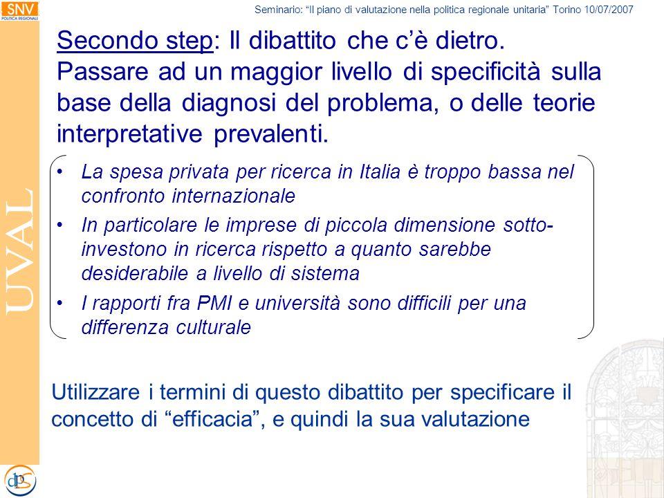 Seminario: Il piano di valutazione nella politica regionale unitaria Torino 10/07/2007 Secondo step: Il dibattito che cè dietro. Passare ad un maggior
