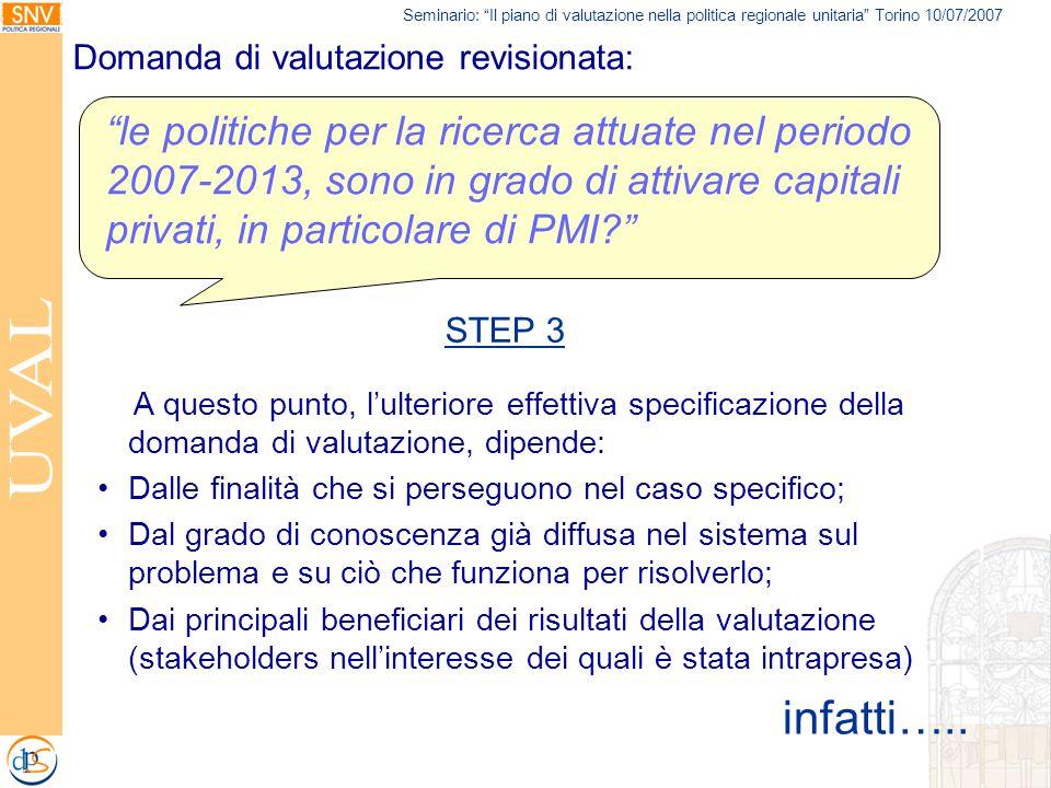 Seminario: Il piano di valutazione nella politica regionale unitaria Torino 10/07/2007 Esistono diverse classificazioni possibili fra domande valutative: Fase della policy oggetto dindagine Le strategie I processi I risultati (oggetti-soggetti) Funziona o no.