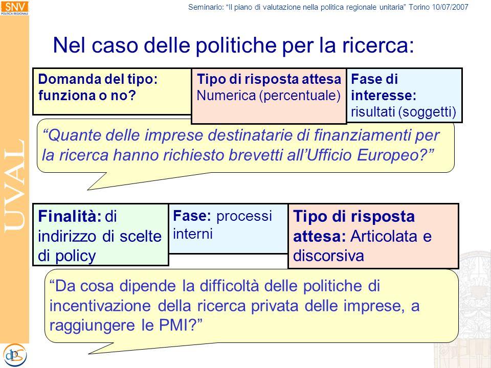 Seminario: Il piano di valutazione nella politica regionale unitaria Torino 10/07/2007 Nel caso delle politiche per la ricerca: Fase: processi interni Domanda del tipo: funziona o no.