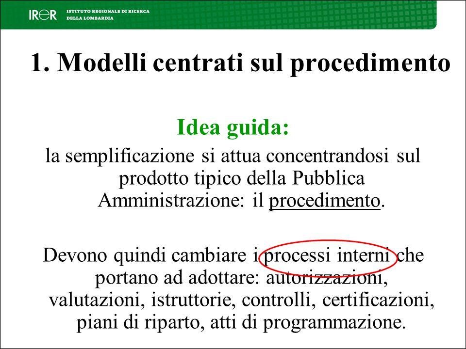 Rilanciare percorsi convincenti in materia di semplificazione Emanazione di apposite leggi di semplificazione Riordino e riduzione dello stock normativo Conferimento di funzioni ad altri enti Sussidiarietà