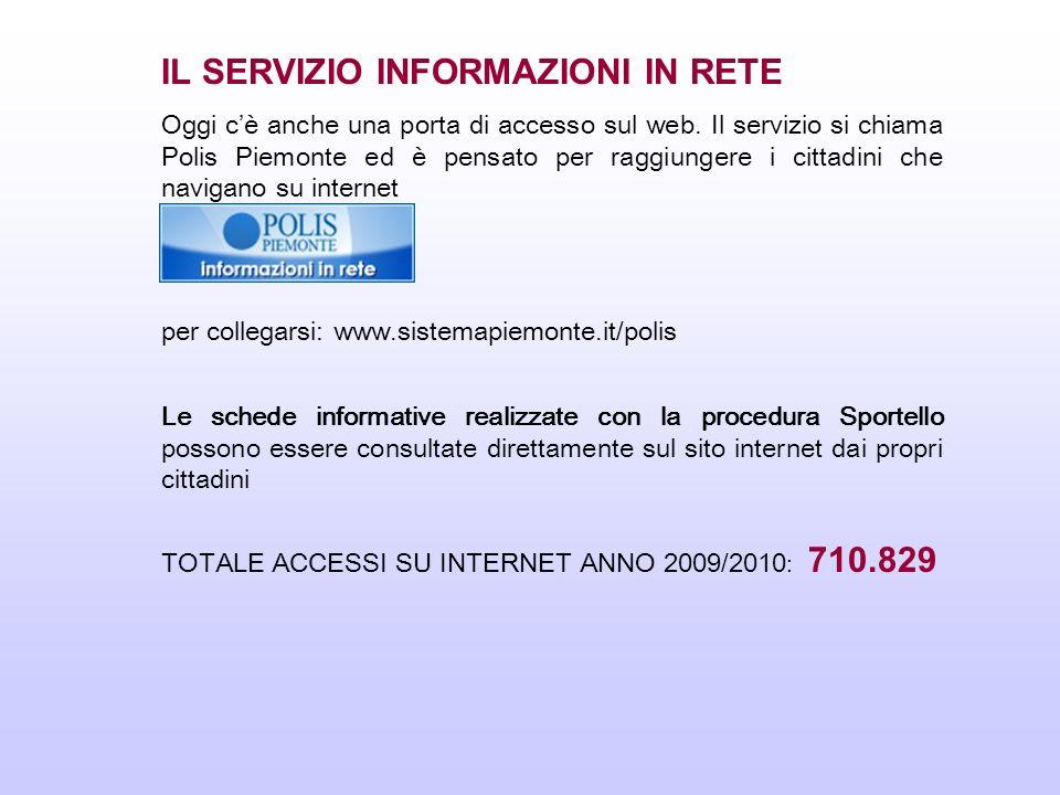 IL SERVIZIO INFORMAZIONI IN RETE Oggi cè anche una porta di accesso sul web.