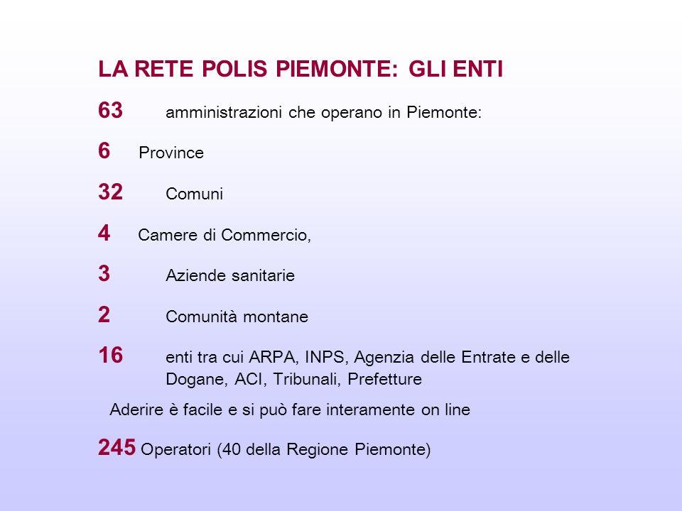 LA RETE POLIS PIEMONTE: GLI ENTI 63 amministrazioni che operano in Piemonte: 6 Province 32 Comuni 4 Camere di Commercio, 3 Aziende sanitarie 2 Comunità montane 16 enti tra cui ARPA, INPS, Agenzia delle Entrate e delle Dogane, ACI, Tribunali, Prefetture Aderire è facile e si può fare interamente on line 245 Operatori (40 della Regione Piemonte)