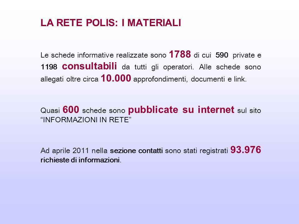 LA RETE POLIS: I MATERIALI Le schede informative realizzate sono 1788 di cui 590 private e 1198 consultabili da tutti gli operatori.