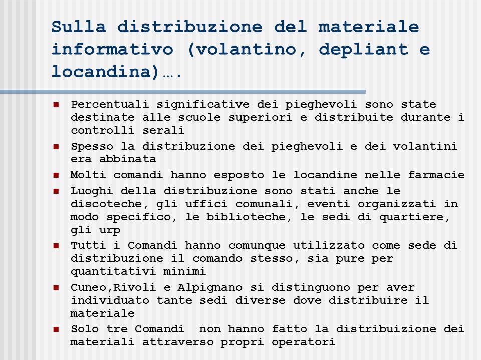 Sulla distribuzione del materiale informativo (volantino, depliant e locandina)….