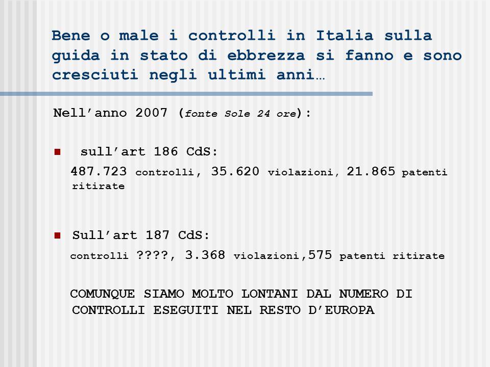 Bene o male i controlli in Italia sulla guida in stato di ebbrezza si fanno e sono cresciuti negli ultimi anni… Nellanno 2007 ( fonte Sole 24 ore ): sullart 186 CdS: 487.723 controlli, 35.620 violazioni, 21.865 patenti ritirate Sullart 187 CdS: controlli ????, 3.368 violazioni,575 patenti ritirate COMUNQUE SIAMO MOLTO LONTANI DAL NUMERO DI CONTROLLI ESEGUITI NEL RESTO DEUROPA