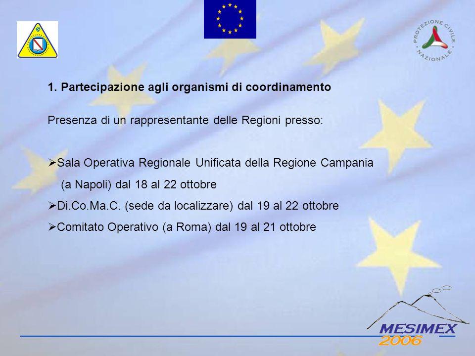 1. Partecipazione agli organismi di coordinamento Presenza di un rappresentante delle Regioni presso: Sala Operativa Regionale Unificata della Regione