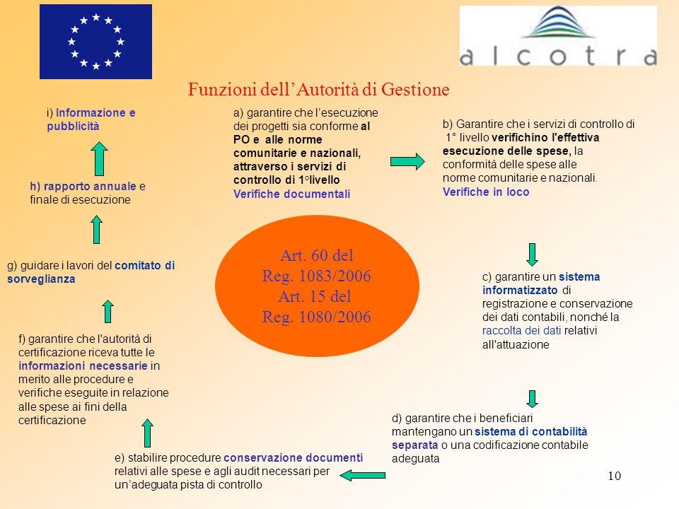 10 Funzioni dellAutorità di Gestione Art. 60 del Reg. 1083/2006 Art. 15 del Reg. 1080/2006 b) Garantire che i servizi di controllo di 1° livello verif