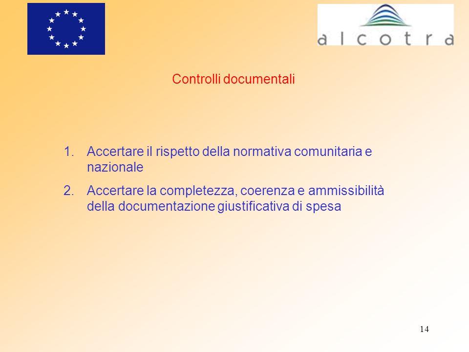 14 Controlli documentali 1.Accertare il rispetto della normativa comunitaria e nazionale 2.Accertare la completezza, coerenza e ammissibilità della do