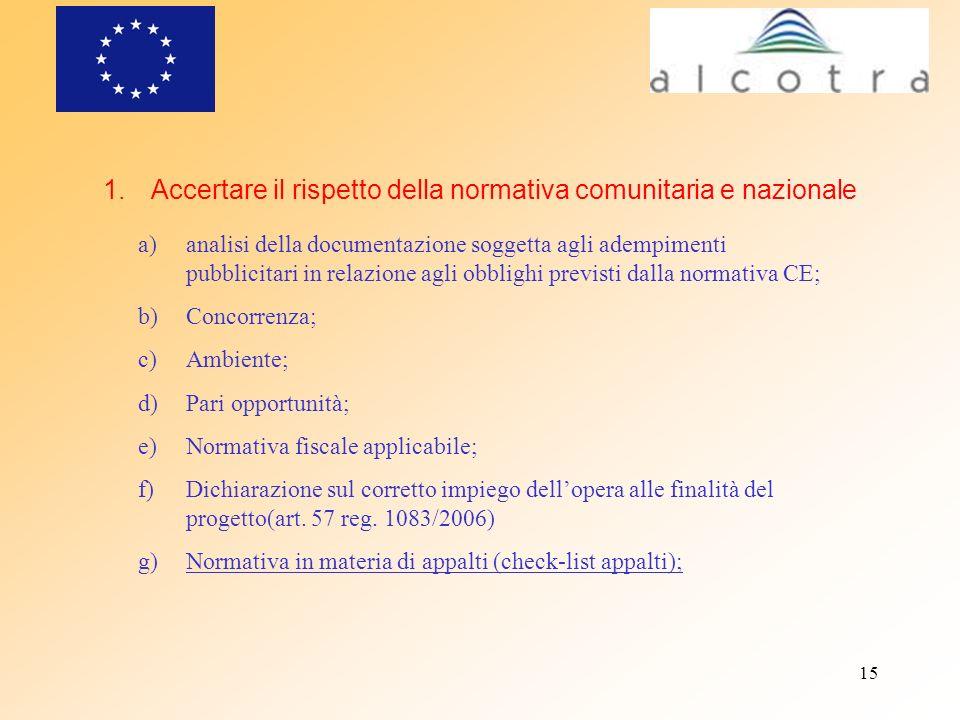 15 1.Accertare il rispetto della normativa comunitaria e nazionale a)analisi della documentazione soggetta agli adempimenti pubblicitari in relazione