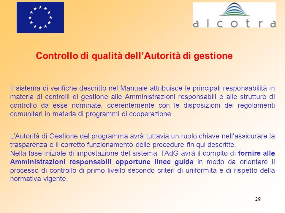29 Controllo di qualità dellAutorità di gestione Il sistema di verifiche descritto nel Manuale attribuisce le principali responsabilità in materia di