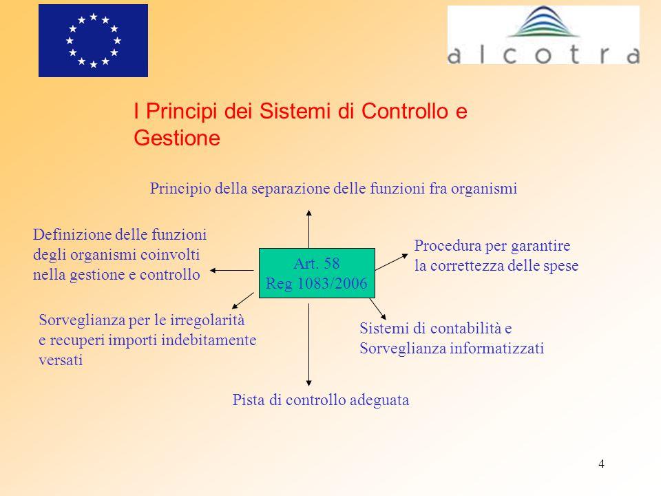 4 I Principi dei Sistemi di Controllo e Gestione Principio della separazione delle funzioni fra organismi Procedura per garantire la correttezza delle