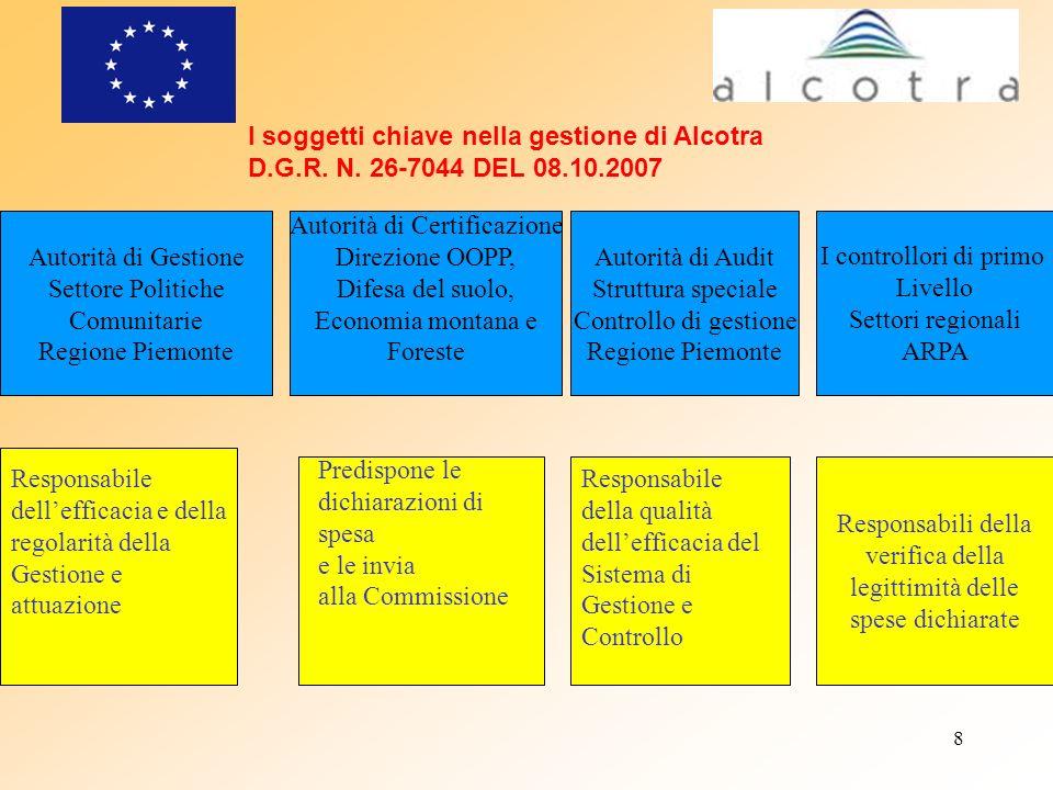 8 I soggetti chiave nella gestione di Alcotra D.G.R. N. 26-7044 DEL 08.10.2007 Autorità di Gestione Settore Politiche Comunitarie Regione Piemonte Res