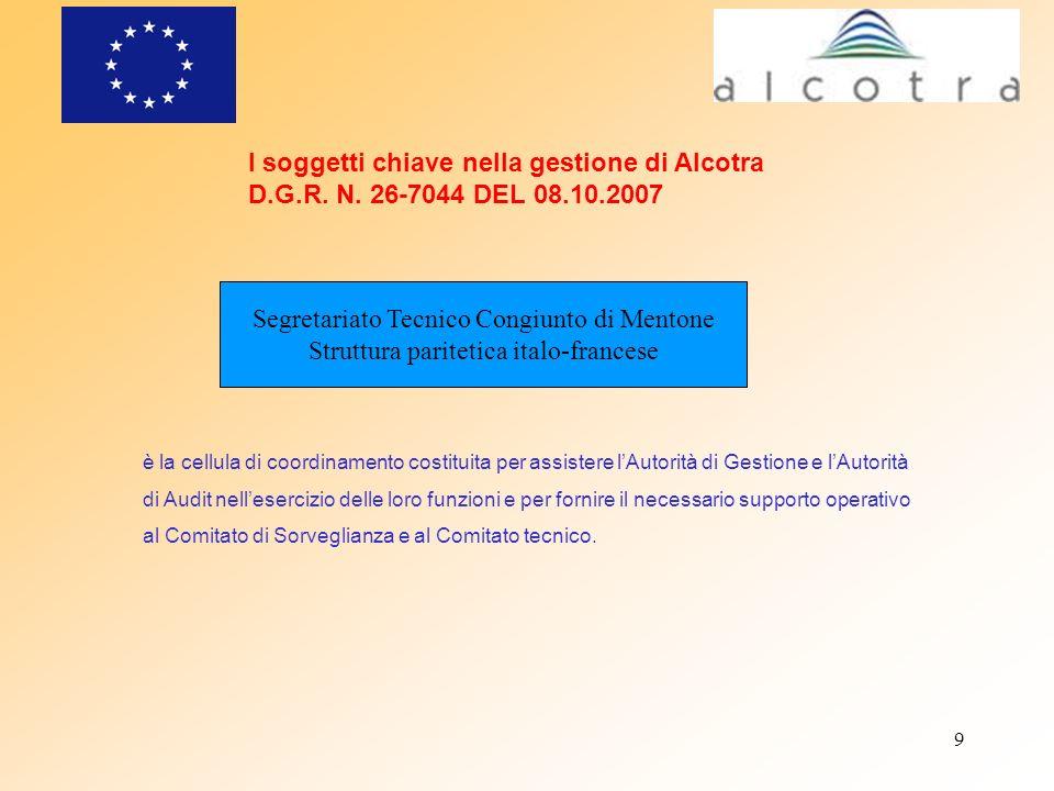 9 I soggetti chiave nella gestione di Alcotra D.G.R. N. 26-7044 DEL 08.10.2007 Segretariato Tecnico Congiunto di Mentone Struttura paritetica italo-fr
