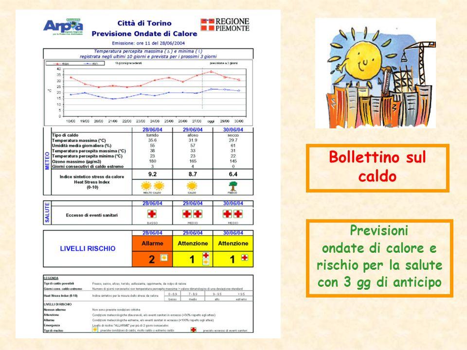 Bollettino sul caldo Previsioni ondate di calore e rischio per la salute con 3 gg di anticipo