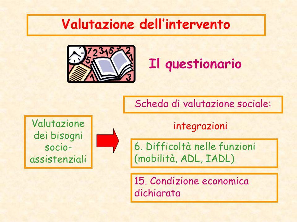 Valutazione dellintervento Il questionario Valutazione dei bisogni socio- assistenziali Scheda di valutazione sociale: 6.