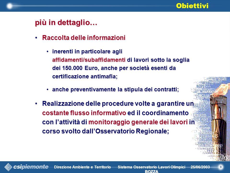 9 Direzione Ambiente e Territorio25/06/2003 BOZZA Sistema Osservatorio Lavori Olimpici BOZZA più in dettaglio… Raccolta delle informazioniRaccolta delle informazioni inerenti in particolare agli affidamenti/subaffidamenti di lavori sotto la soglia dei 150.000 Euro, anche per società esenti da certificazione antimafia;inerenti in particolare agli affidamenti/subaffidamenti di lavori sotto la soglia dei 150.000 Euro, anche per società esenti da certificazione antimafia; anche preventivamente la stipula dei contratti;anche preventivamente la stipula dei contratti; Realizzazione delle procedure volte a garantire un costante flusso informativo ed il coordinamento con lattività di monitoraggio generale dei lavori in corso svolto dallOsservatorio Regionale;Realizzazione delle procedure volte a garantire un costante flusso informativo ed il coordinamento con lattività di monitoraggio generale dei lavori in corso svolto dallOsservatorio Regionale; Obiettivi