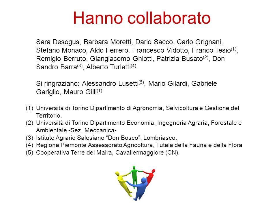 Hanno collaborato Sara Desogus, Barbara Moretti, Dario Sacco, Carlo Grignani, Stefano Monaco, Aldo Ferrero, Francesco Vidotto, Franco Tesio (1), Remig