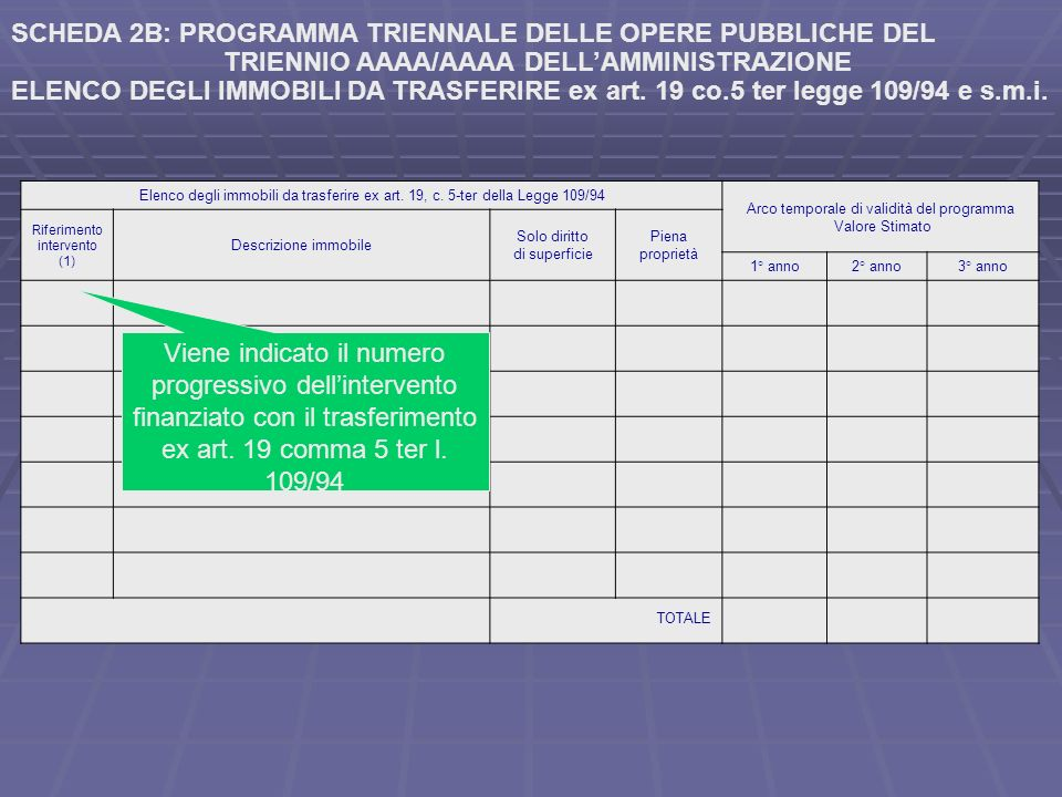 SCHEDA 2B: PROGRAMMA TRIENNALE DELLE OPERE PUBBLICHE DEL TRIENNIO AAAA/AAAA DELLAMMINISTRAZIONE ELENCO DEGLI IMMOBILI DA TRASFERIRE ex art. 19 co.5 te