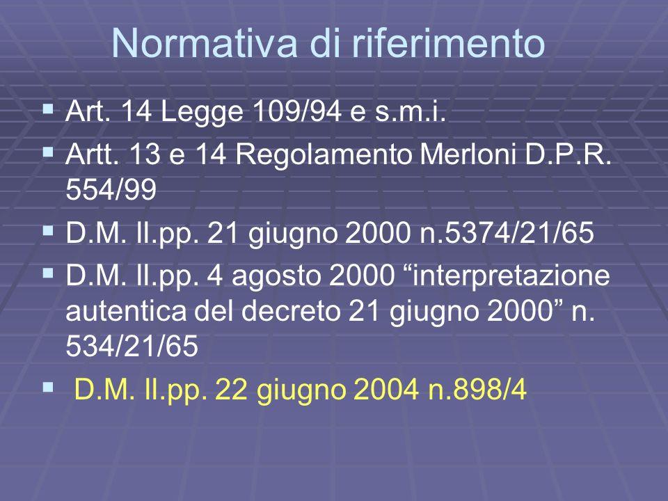 Normativa di riferimento Art. 14 Legge 109/94 e s.m.i. Artt. 13 e 14 Regolamento Merloni D.P.R. 554/99 D.M. ll.pp. 21 giugno 2000 n.5374/21/65 D.M. ll
