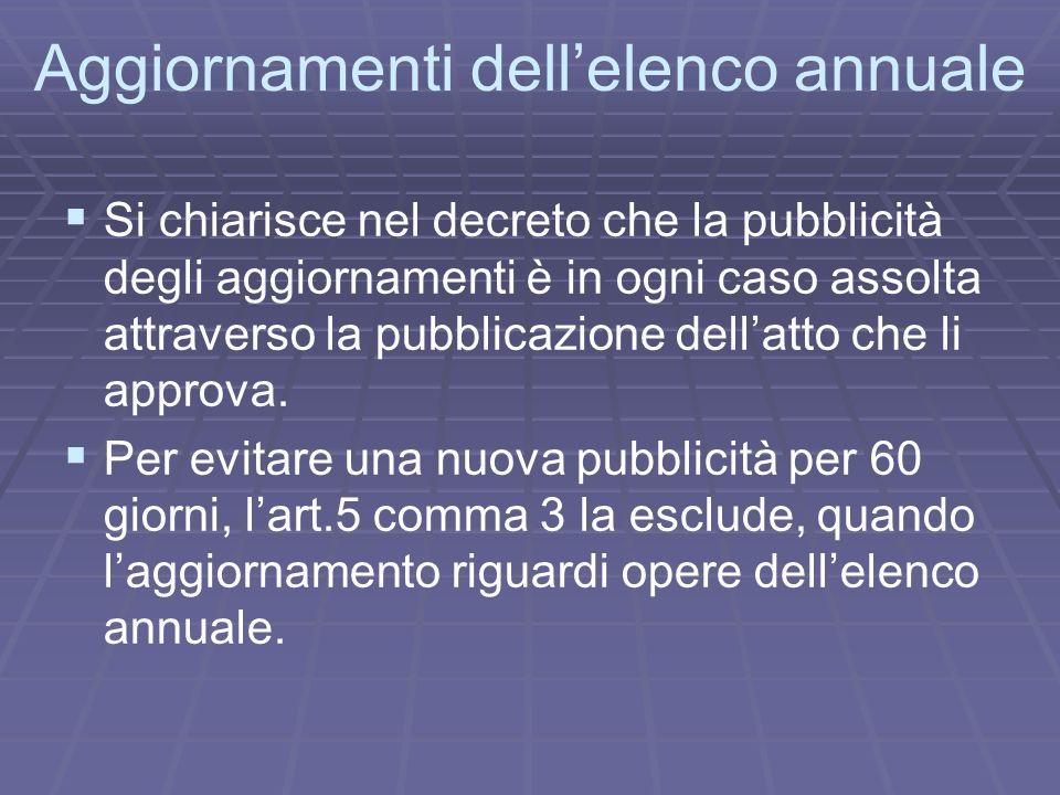 Aggiornamenti dellelenco annuale Si chiarisce nel decreto che la pubblicità degli aggiornamenti è in ogni caso assolta attraverso la pubblicazione del