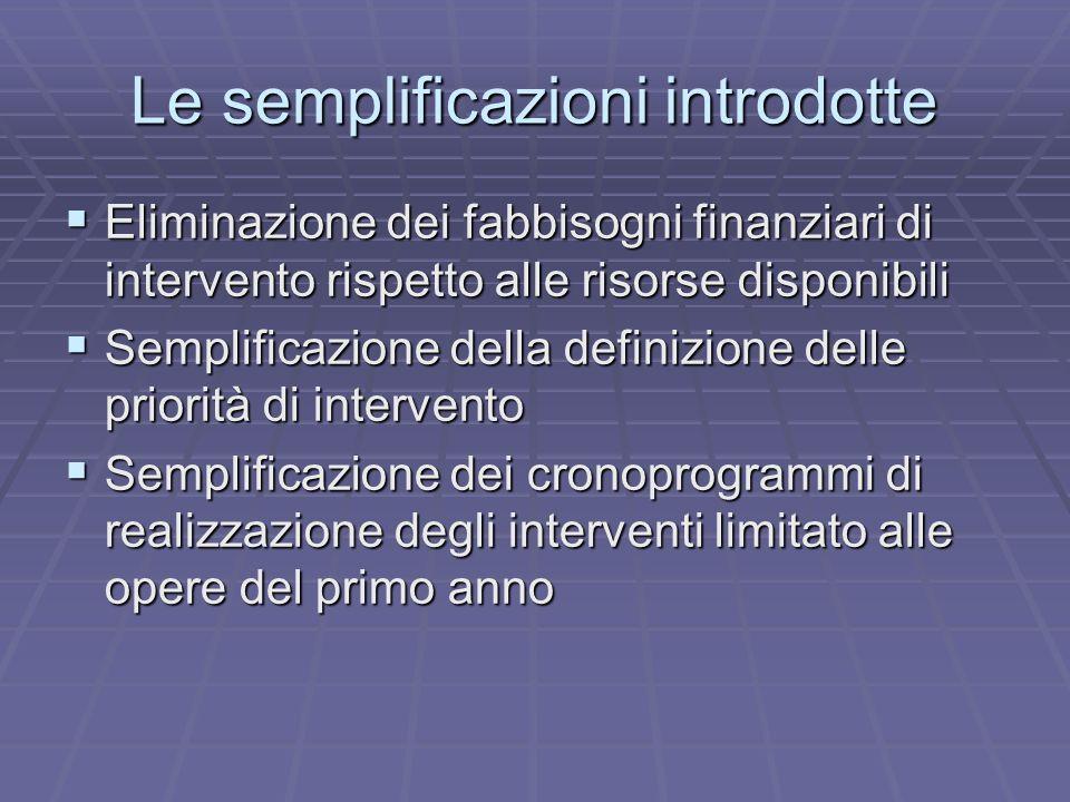 Le semplificazioni introdotte Eliminazione dei fabbisogni finanziari di intervento rispetto alle risorse disponibili Eliminazione dei fabbisogni finan