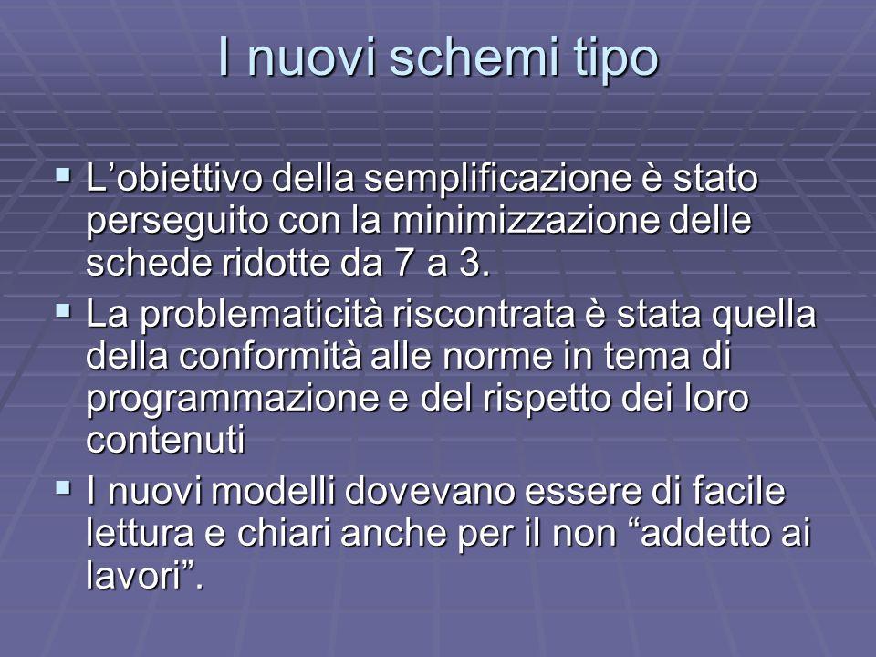I nuovi schemi tipo Lobiettivo della semplificazione è stato perseguito con la minimizzazione delle schede ridotte da 7 a 3. Lobiettivo della semplifi