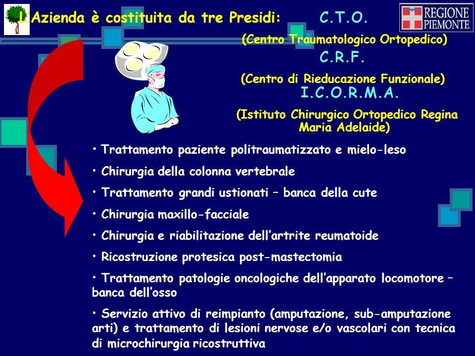 LAzienda è costituita da tre Presidi:C.T.O.(Centro Traumatologico Ortopedico) I.C.O.R.M.A.