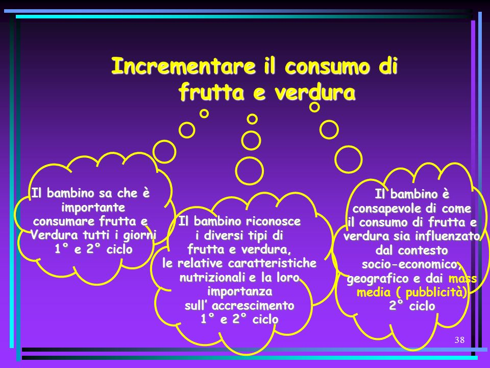 37 Consumare un frutto come spuntino di metà mattina. Il bambino riconosce i benefici riconosce i benefici di una corretta ripartizione giornaliera de